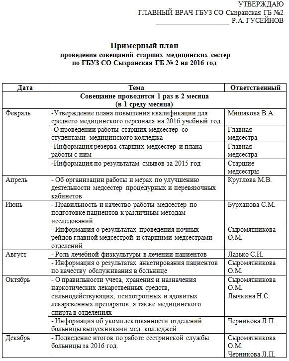магазин отчет о работе медсестры на категорию предложения термобелья полимерных